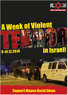 A Week of Violent in Israel 9 14.12.2018